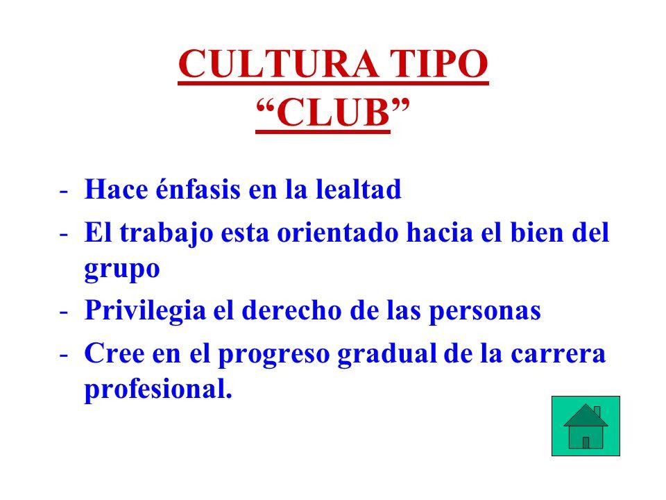 CULTURA TIPO CLUB -Hace énfasis en la lealtad -El trabajo esta orientado hacia el bien del grupo -Privilegia el derecho de las personas -Cree en el pr