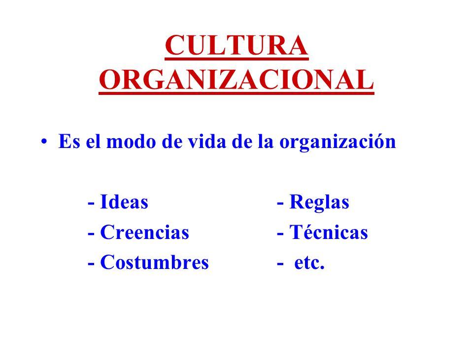 CULTURA ORGANIZACIONAL Es el modo de vida de la organización - Ideas - Reglas - Creencias - Técnicas - Costumbres - etc.