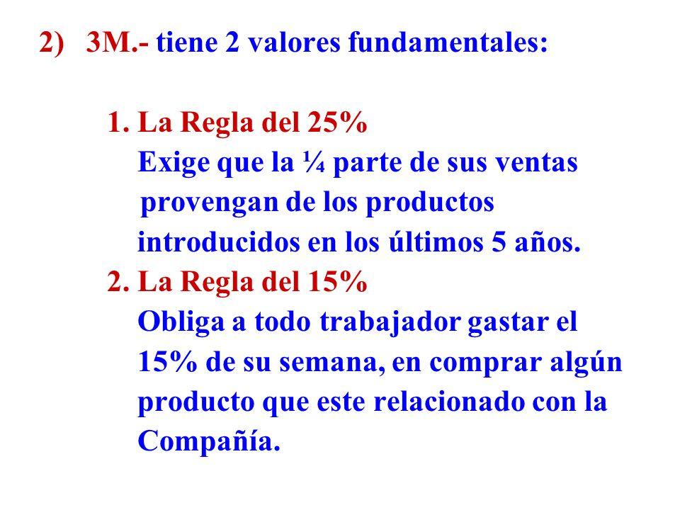 2) 3M.- tiene 2 valores fundamentales: 1. La Regla del 25% Exige que la ¼ parte de sus ventas provengan de los productos introducidos en los últimos 5