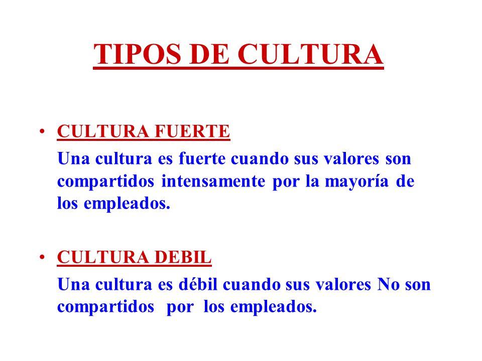 TIPOS DE CULTURA CULTURA FUERTE Una cultura es fuerte cuando sus valores son compartidos intensamente por la mayoría de los empleados. CULTURA DEBIL U