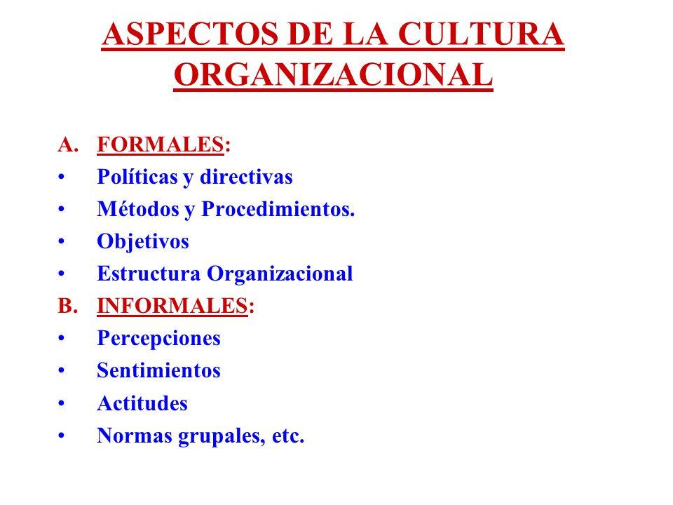 ASPECTOS DE LA CULTURA ORGANIZACIONAL A.FORMALES: Políticas y directivas Métodos y Procedimientos. Objetivos Estructura Organizacional B.INFORMALES: P