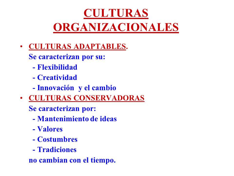 CULTURAS ORGANIZACIONALES CULTURAS ADAPTABLES. Se caracterizan por su: - Flexibilidad - Creatividad - Innovación y el cambio CULTURAS CONSERVADORAS Se