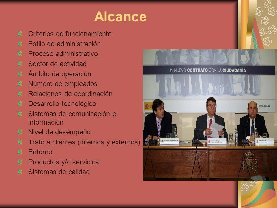 Alcance Criterios de funcionamiento Estilo de administración Proceso administrativo Sector de actividad Ámbito de operación Número de empleados Relaci