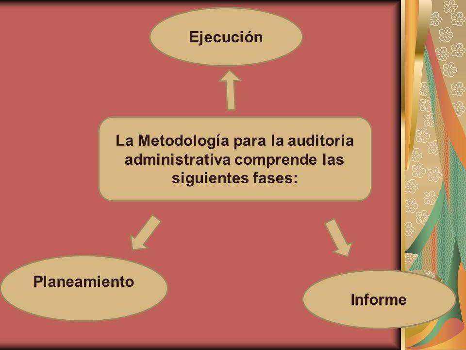 La Metodología para la auditoria administrativa comprende las siguientes fases: Informe Ejecución Planeamiento