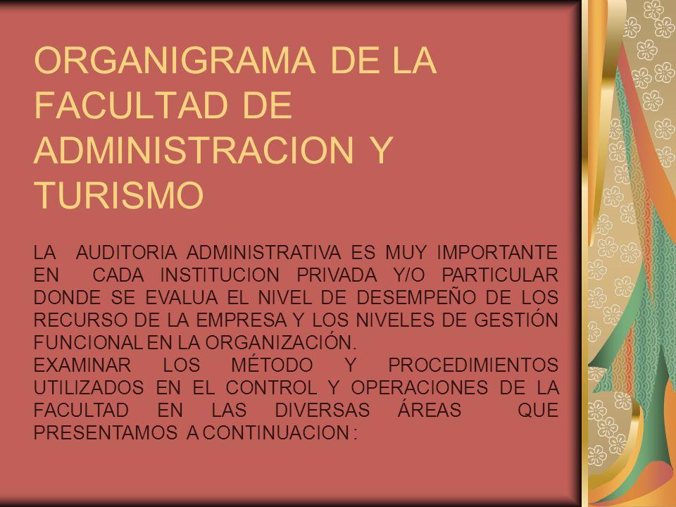 ORGANIGRAMA DE LA FACULTAD DE ADMINISTRACION Y TURISMO LA AUDITORIA ADMINISTRATIVA ES MUY IMPORTANTE EN CADA INSTITUCION PRIVADA Y/O PARTICULAR DONDE