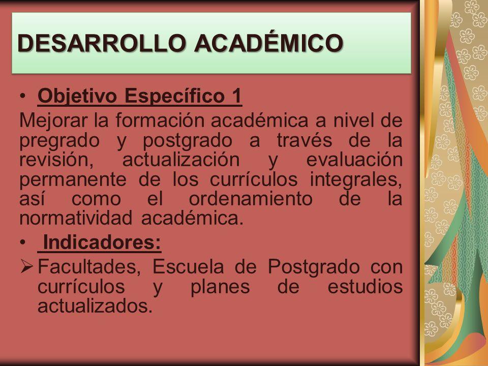 DESARROLLO ACADÉMICO Objetivo Específico 1 Mejorar la formación académica a nivel de pregrado y postgrado a través de la revisión, actualización y eva
