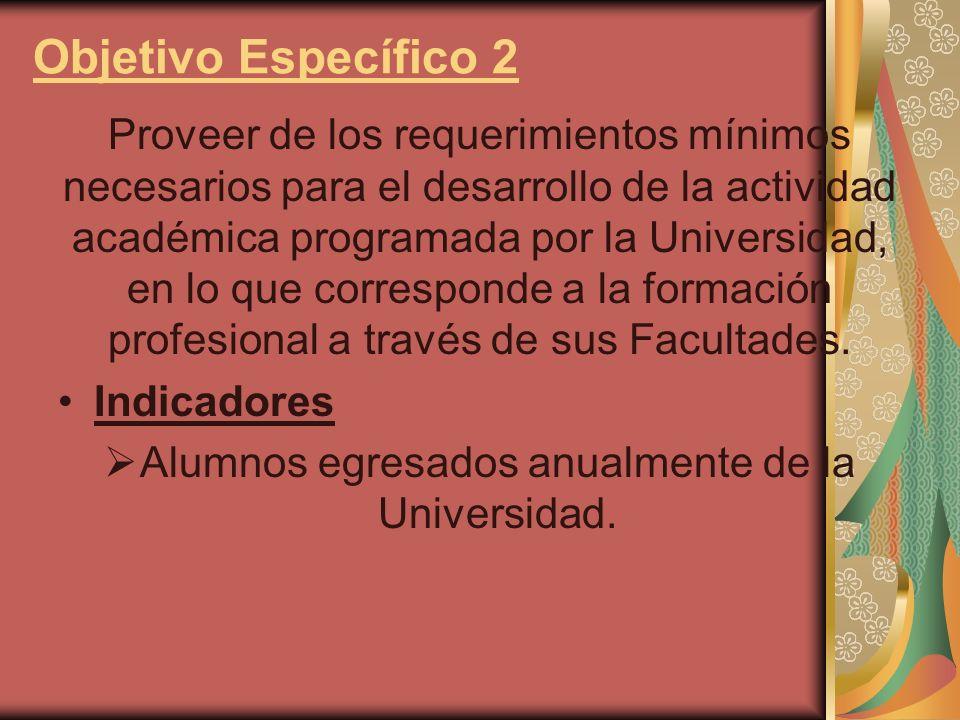 Objetivo Específico 2 Proveer de los requerimientos mínimos necesarios para el desarrollo de la actividad académica programada por la Universidad, en