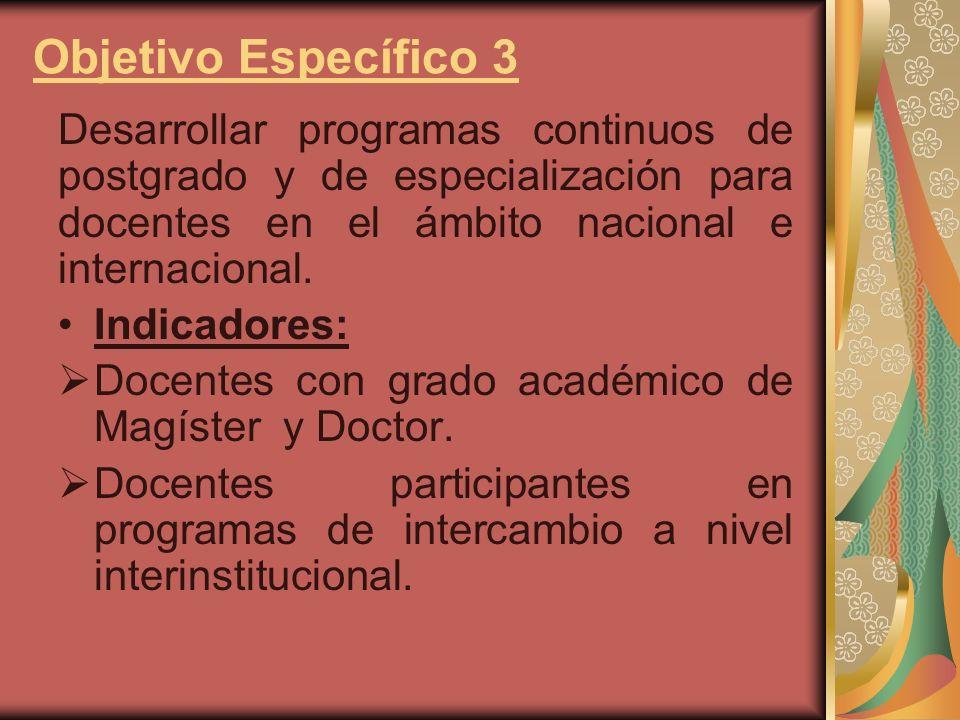 Objetivo Específico 3 Desarrollar programas continuos de postgrado y de especialización para docentes en el ámbito nacional e internacional. Indicador