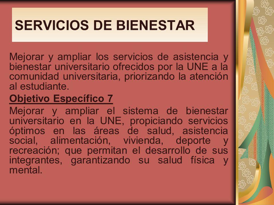 SERVICIOS DE BIENESTAR Mejorar y ampliar los servicios de asistencia y bienestar universitario ofrecidos por la UNE a la comunidad universitaria, prio