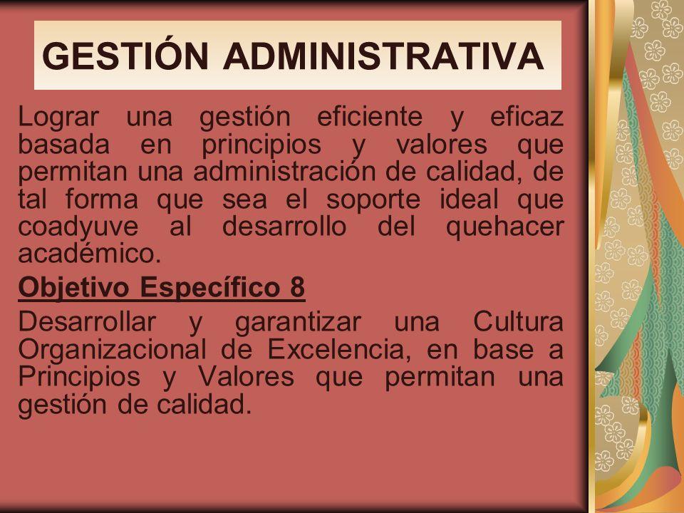 GESTIÓN ADMINISTRATIVA Lograr una gestión eficiente y eficaz basada en principios y valores que permitan una administración de calidad, de tal forma q