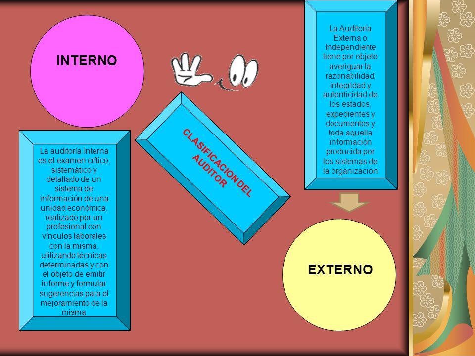 CLASIFICACION DEL AUDITOR INTERNO EXTERNO La auditoría Interna es el examen crítico, sistemático y detallado de un sistema de información de una unida