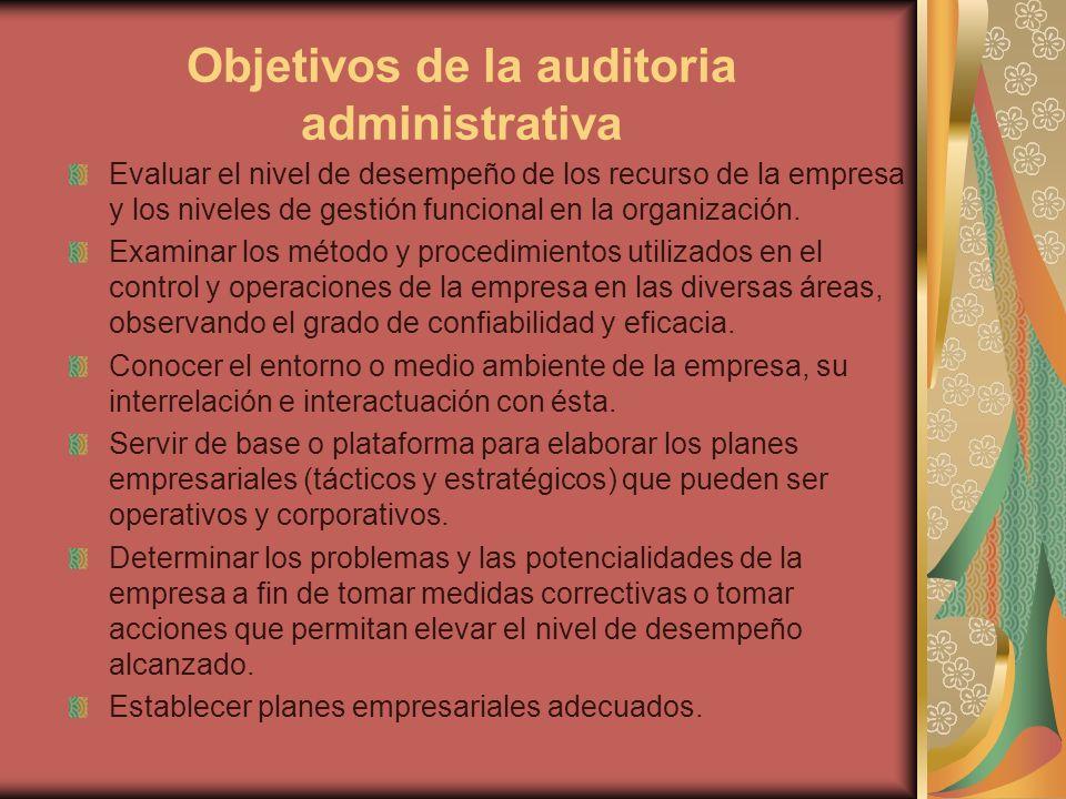 Objetivos de la auditoria administrativa Evaluar el nivel de desempeño de los recurso de la empresa y los niveles de gestión funcional en la organizac