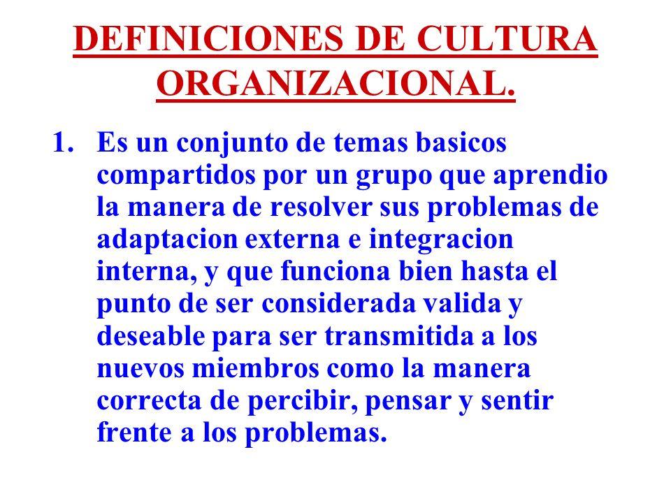 DEFINICIONES DE CULTURA ORGANIZACIONAL. 1.Es un conjunto de temas basicos compartidos por un grupo que aprendio la manera de resolver sus problemas de