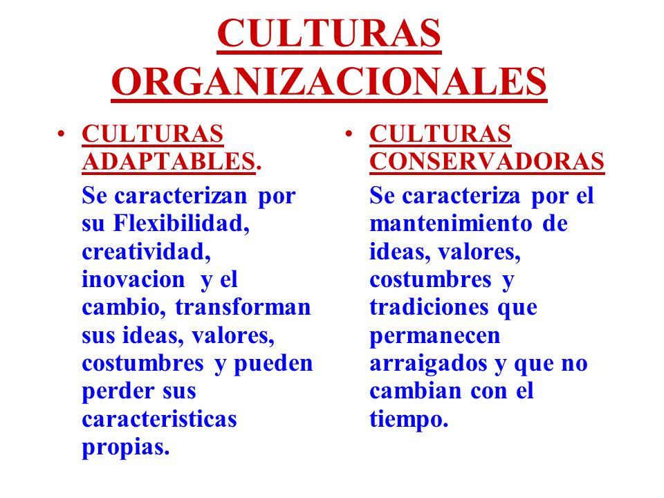 CULTURAS ORGANIZACIONALES CULTURAS ADAPTABLES. Se caracterizan por su Flexibilidad, creatividad, inovacion y el cambio, transforman sus ideas, valores