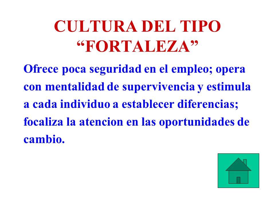 CULTURA DEL TIPO FORTALEZA Ofrece poca seguridad en el empleo; opera con mentalidad de supervivencia y estimula a cada individuo a establecer diferenc