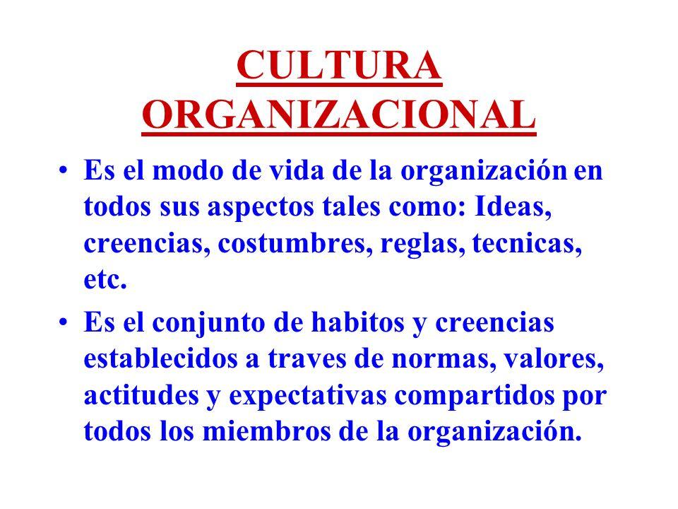 CULTURA ORGANIZACIONAL Es el modo de vida de la organización en todos sus aspectos tales como: Ideas, creencias, costumbres, reglas, tecnicas, etc. Es