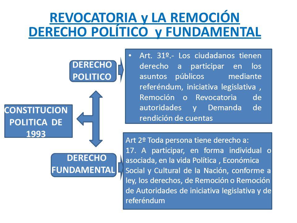 REVOCATORIA y LA REMOCIÓN DERECHO POLÍTICO y FUNDAMENTAL Art. 31º.- Los ciudadanos tienen derecho a participar en los asuntos públicos mediante referé