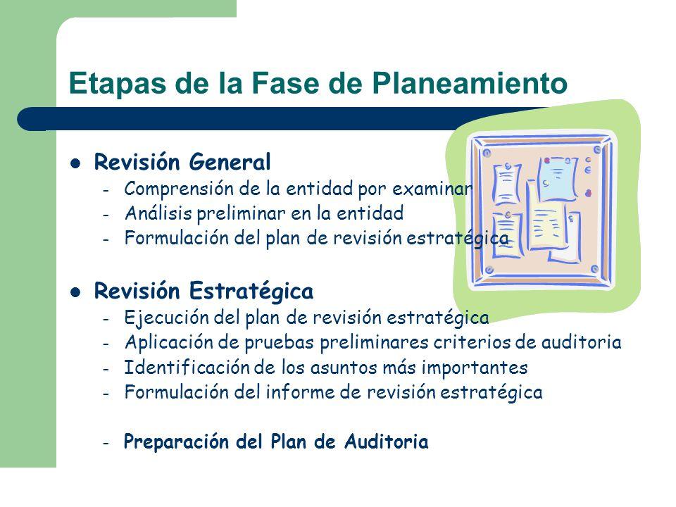 Etapas de la Fase de Planeamiento Revisión General – Comprensión de la entidad por examinar – Análisis preliminar en la entidad – Formulación del plan