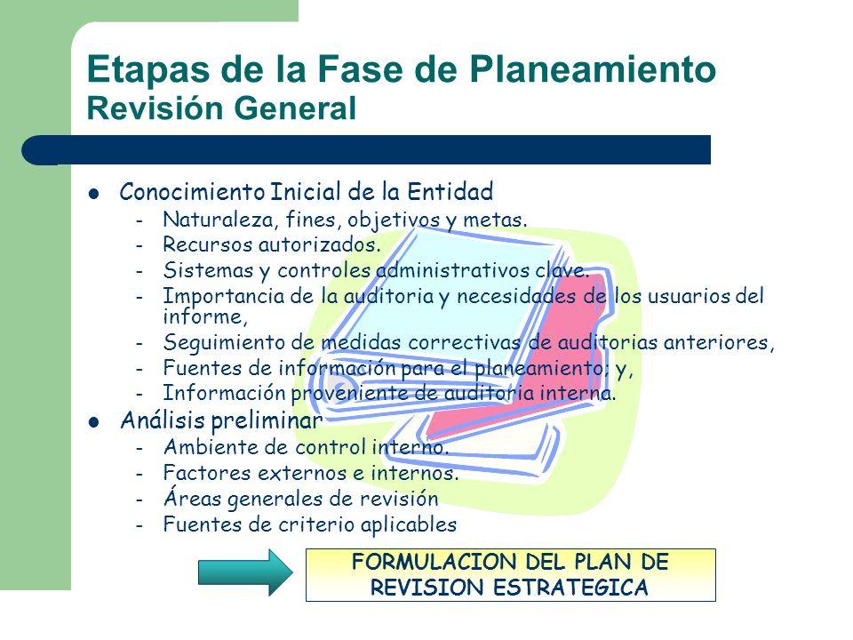 Etapas de la Fase de Planeamiento Revisión General Conocimiento Inicial de la Entidad – Naturaleza, fines, objetivos y metas. – Recursos autorizados.