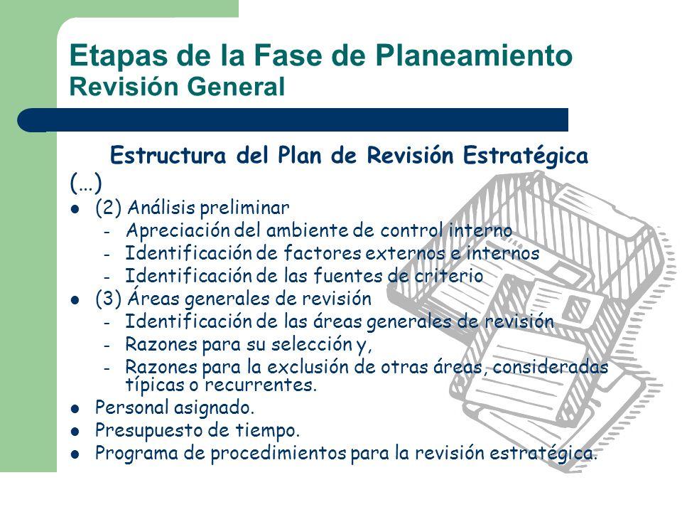 Etapas de la Fase de Planeamiento Revisión General Estructura del Plan de Revisión Estratégica (…) (2) Análisis preliminar – Apreciación del ambiente