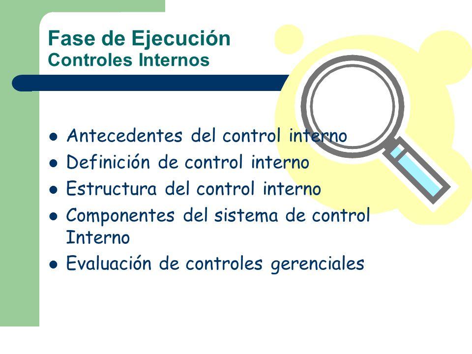 Fase de Ejecución Controles Internos Antecedentes del control interno Definición de control interno Estructura del control interno Componentes del sis
