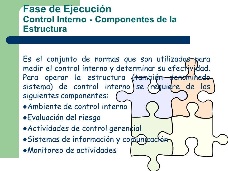 Fase de Ejecución Control Interno - Componentes de la Estructura Es el conjunto de normas que son utilizadas para medir el control interno y determina