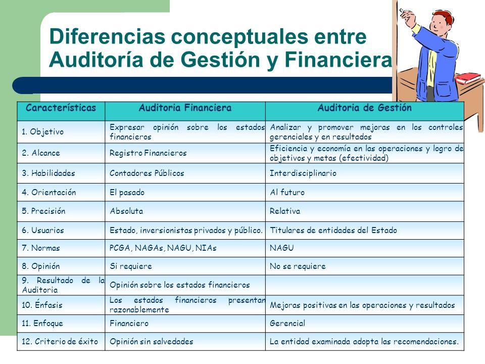 Diferencias conceptuales entre Auditoría de Gestión y Financiera CaracterísticasAuditoria FinancieraAuditoria de Gestión 1. Objetivo Expresar opinión