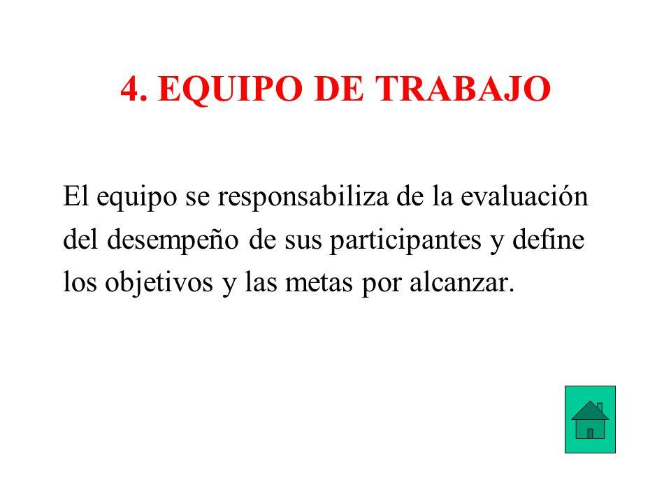 4. EQUIPO DE TRABAJO El equipo se responsabiliza de la evaluación del desempeño de sus participantes y define los objetivos y las metas por alcanzar.