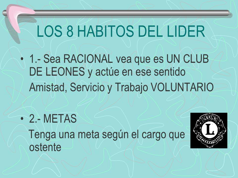 LOS 8 HABITOS DEL LIDER 1.- Sea RACIONAL vea que es UN CLUB DE LEONES y actúe en ese sentido Amistad, Servicio y Trabajo VOLUNTARIO 2.- METAS Tenga un