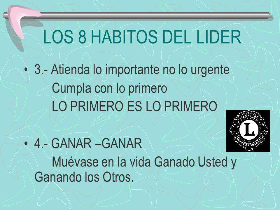 LOS 8 HABITOS DEL LIDER 3.- Atienda lo importante no lo urgente Cumpla con lo primero LO PRIMERO ES LO PRIMERO 4.- GANAR –GANAR Muévase en la vida Gan
