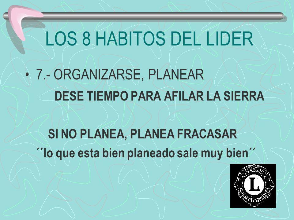 LOS 8 HABITOS DEL LIDER 7.- ORGANIZARSE, PLANEAR DESE TIEMPO PARA AFILAR LA SIERRA SI NO PLANEA, PLANEA FRACASAR ´´lo que esta bien planeado sale muy
