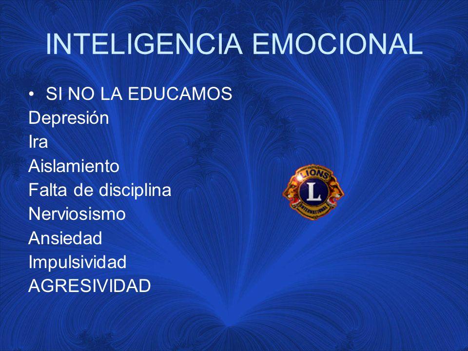 INTELIGENCIA EMOCIONAL SI NO LA EDUCAMOS Depresión Ira Aislamiento Falta de disciplina Nerviosismo Ansiedad Impulsividad AGRESIVIDAD