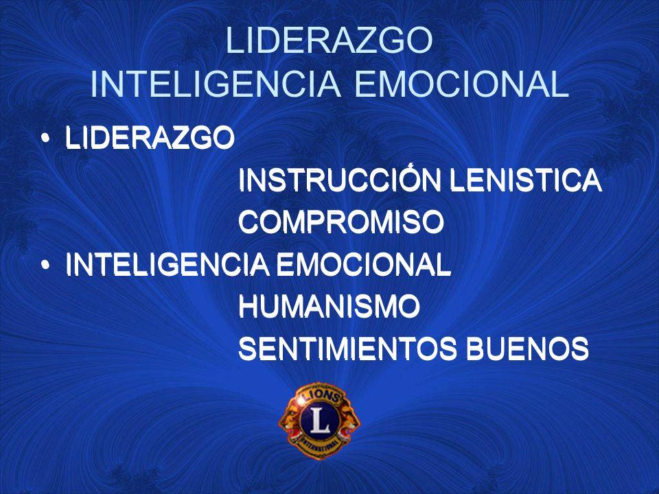 INTELIGENCIA EMOCIONAL SENTIMIENTOS CONTROLADOS Acciones Congruentes.-EQUIPO RESULTADOS Hábitos Efectivos.- EQUILIBRIO PLENO MADUREZ PAZ