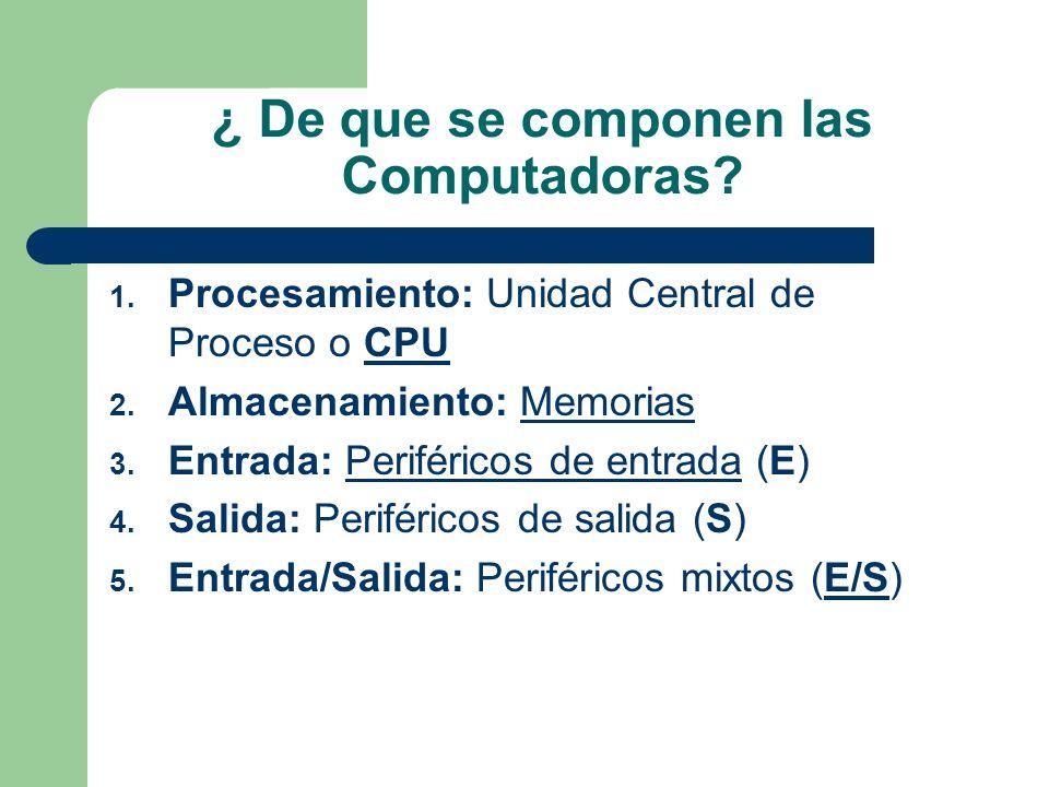 ¿ De que se componen las Computadoras? 1. Procesamiento: Unidad Central de Proceso o CPUCPU 2. Almacenamiento: MemoriasMemorias 3. Entrada: Periférico
