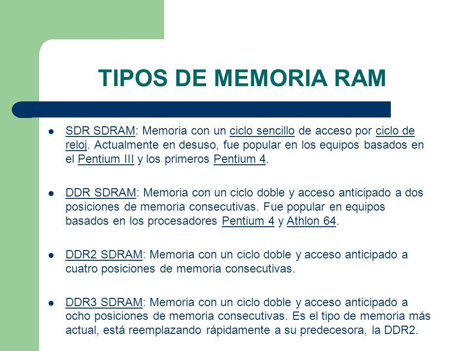 TIPOS DE MEMORIA RAM SDR SDRAM: Memoria con un ciclo sencillo de acceso por ciclo de reloj. Actualmente en desuso, fue popular en los equipos basados