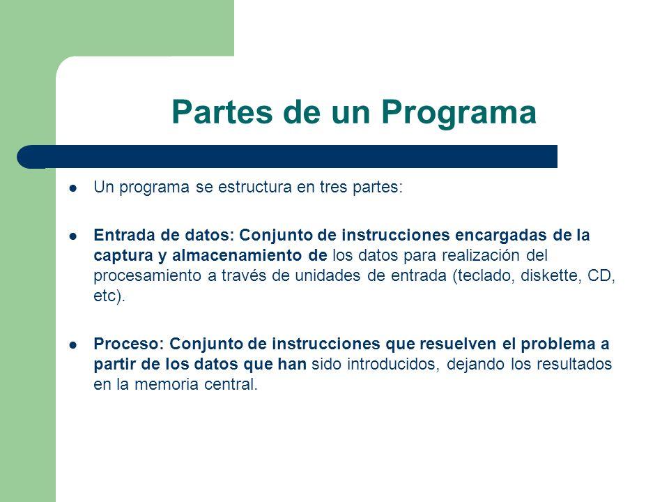 Partes de un Programa Un programa se estructura en tres partes: Entrada de datos: Conjunto de instrucciones encargadas de la captura y almacenamiento