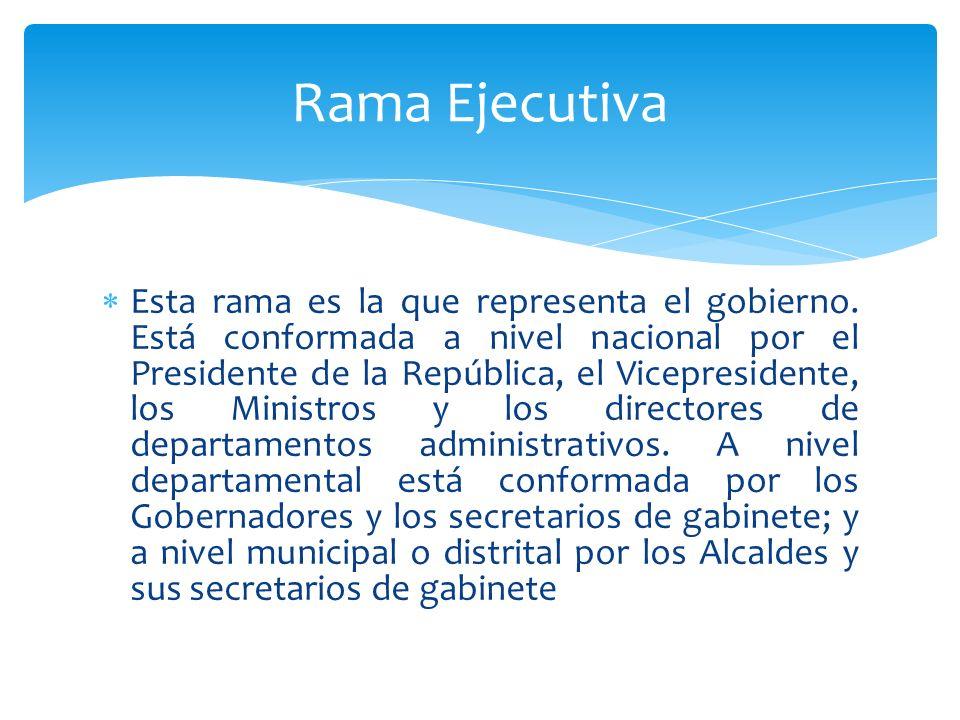 Presidente de la República Vicepresidente Ministros Directores de los Departamentos Administrativos Superintendencias Directivas de las Entidades Descentralizadas del Orden Nacional Conformación de la Rama Ejecutiva