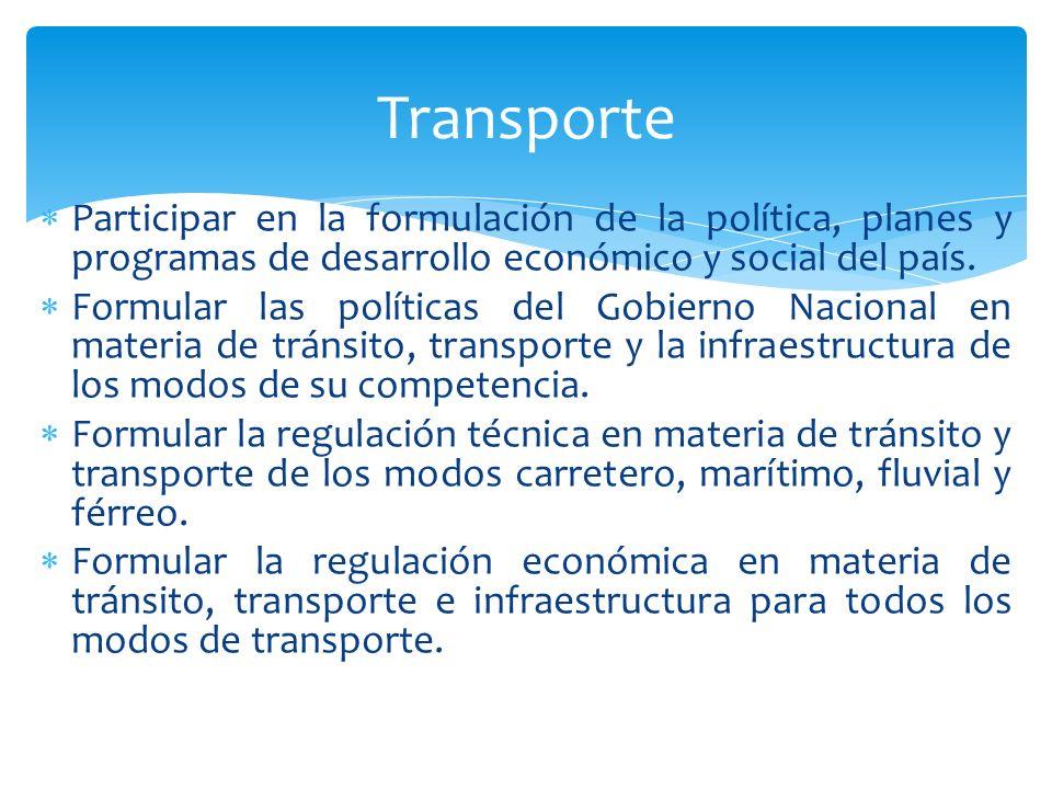 Participar en la formulación de la política, planes y programas de desarrollo económico y social del país. Formular las políticas del Gobierno Naciona