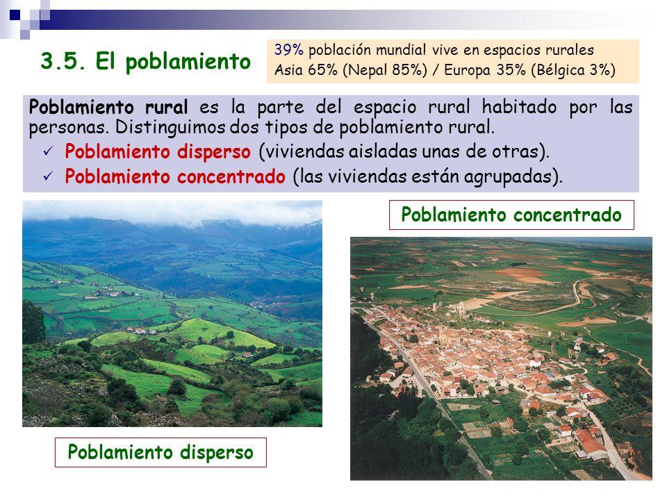 Poblamiento rural es la parte del espacio rural habitado por las personas. Distinguimos dos tipos de poblamiento rural. Poblamiento disperso (vivienda