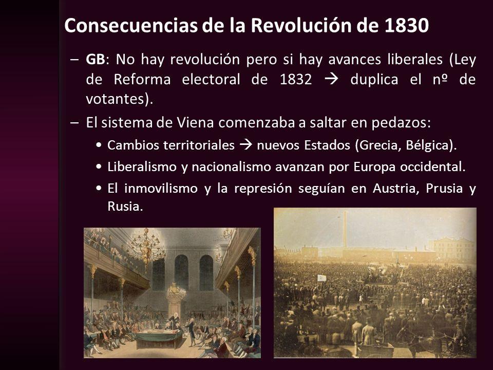 Consecuencias de la Revolución de 1830 –GB: No hay revolución pero si hay avances liberales (Ley de Reforma electoral de 1832 duplica el nº de votante