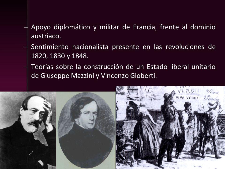 –Apoyo diplomático y militar de Francia, frente al dominio austriaco. –Sentimiento nacionalista presente en las revoluciones de 1820, 1830 y 1848. –Te