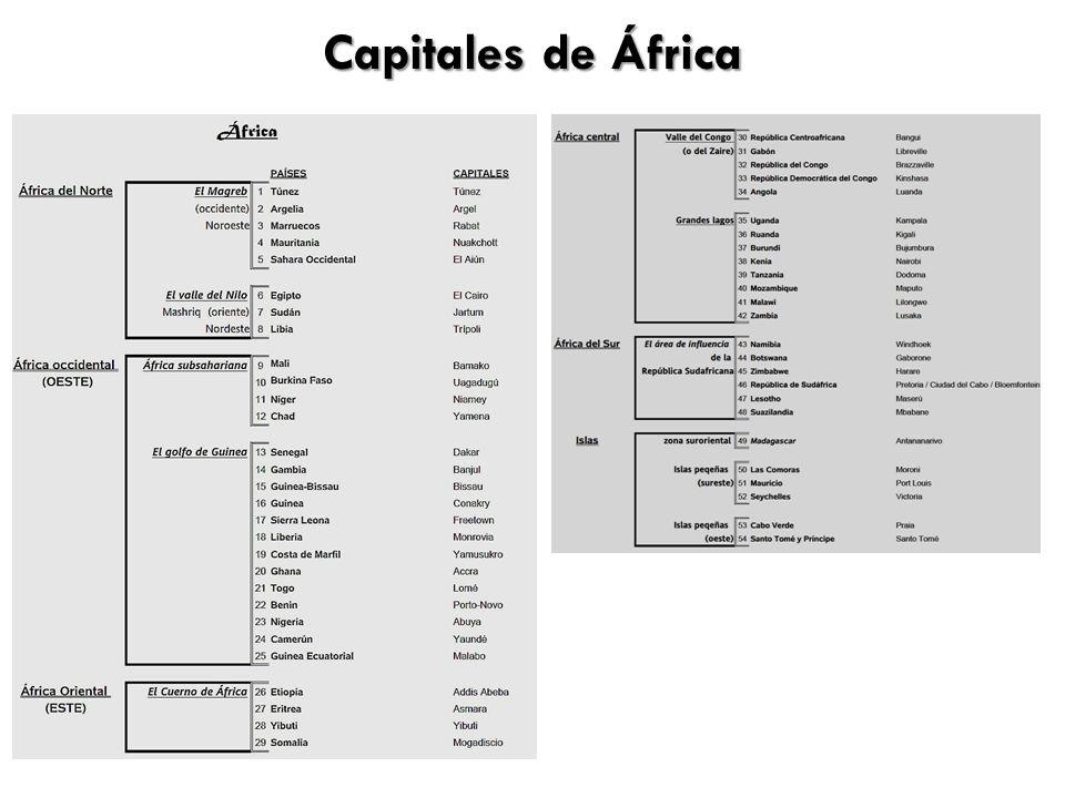 Capitales de África