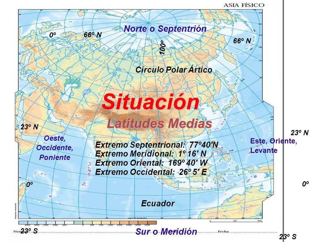 0º 23º N 23º S 66º N 23º N 0º 23º S Norte o Septentrión Sur o Meridión Oeste, Occidente, Poniente Este, Oriente, Levante Situación 0º 100º Latitudes M