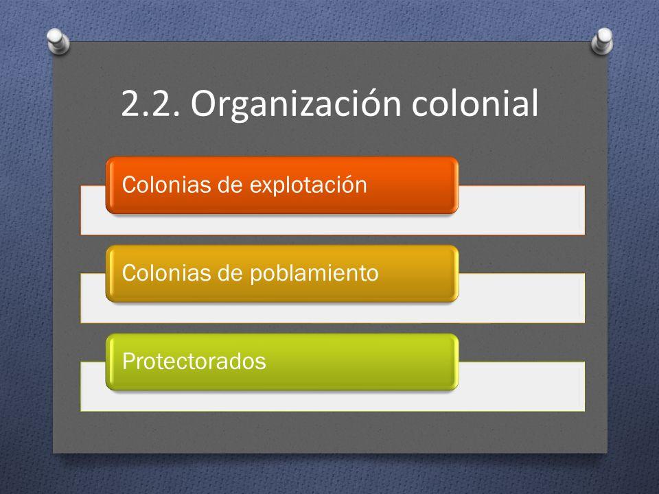 2.2. Organización colonial Colonias de explotaciónColonias de poblamientoProtectorados
