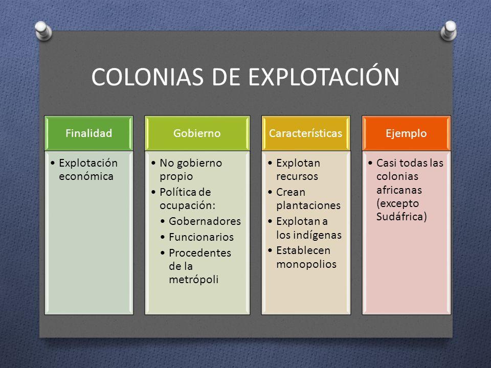 COLONIAS DE EXPLOTACIÓN Finalidad Explotación económica Gobierno No gobierno propio Política de ocupación: Gobernadores Funcionarios Procedentes de la