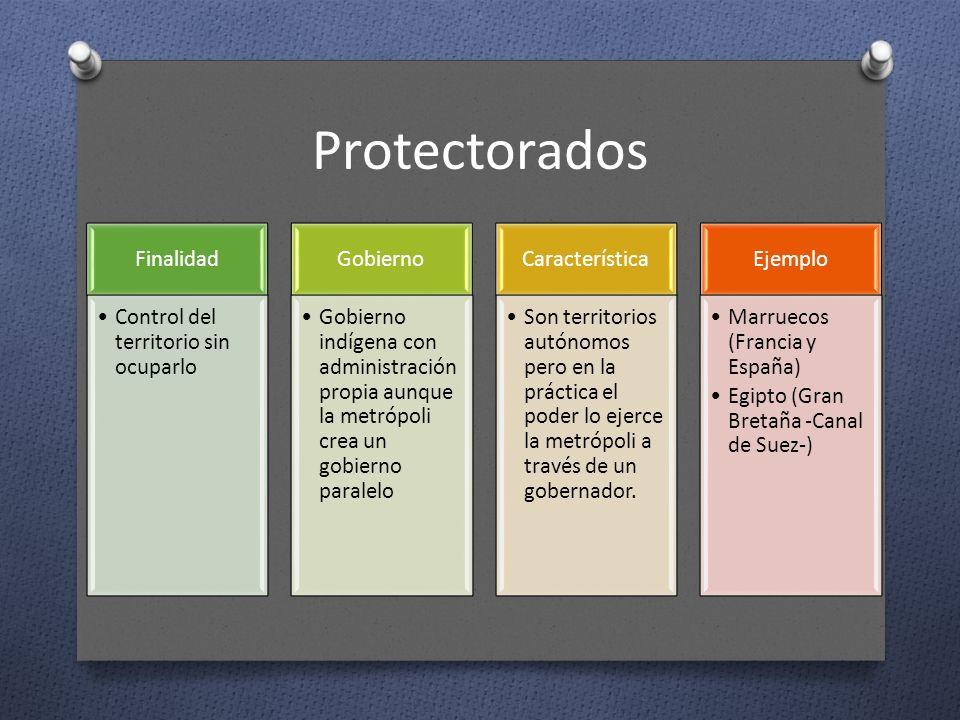 Protectorados Finalidad Control del territorio sin ocuparlo Gobierno Gobierno indígena con administración propia aunque la metrópoli crea un gobierno