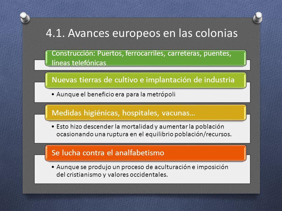 4.1. Avances europeos en las colonias Construcción: Puertos, ferrocarriles, carreteras, puentes, líneas telefónicas Aunque el beneficio era para la me