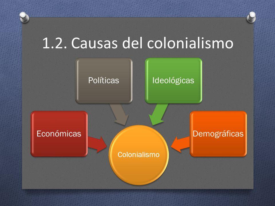 1.2. Causas del colonialismo Colonialismo EconómicasPolíticasIdeológicasDemográficas
