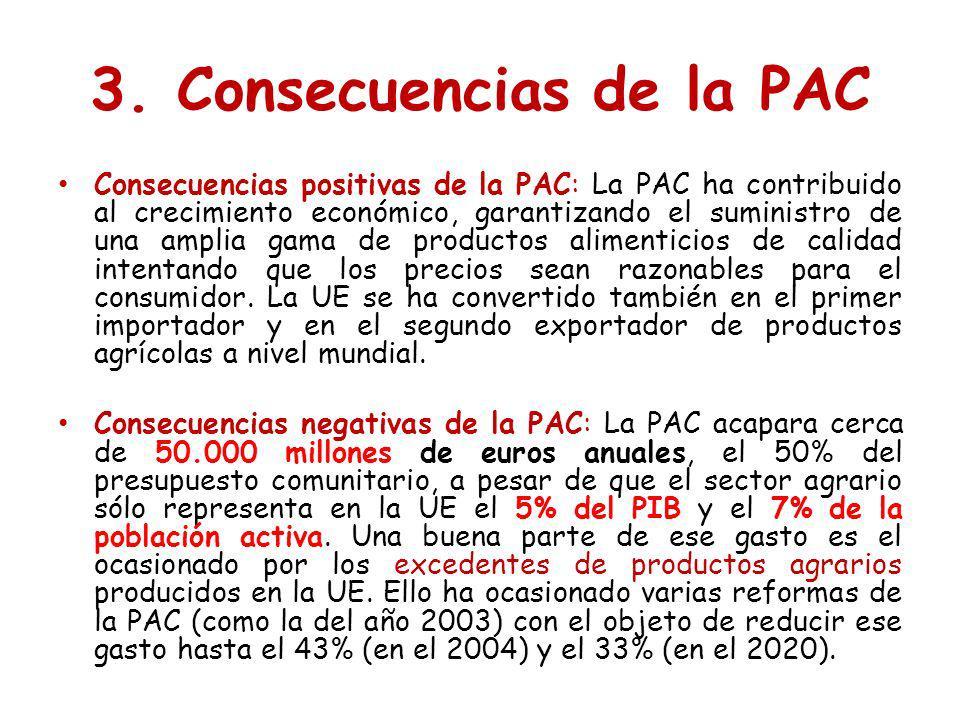 3. Consecuencias de la PAC Consecuencias positivas de la PAC: La PAC ha contribuido al crecimiento económico, garantizando el suministro de una amplia