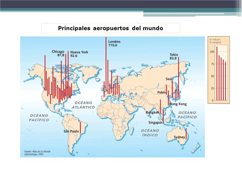 Principales aeropuertos del mundo